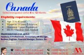 Canada Skilled Immigration Through Us