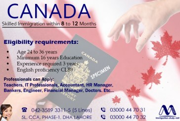 Canada Skilled Worker Immigration