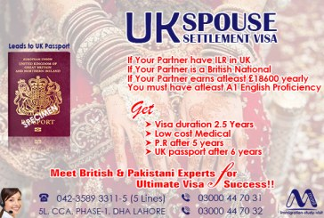 UK Spouse Settlement Visa.