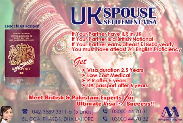 Apply UK Spouse Visa Through Our Experts.