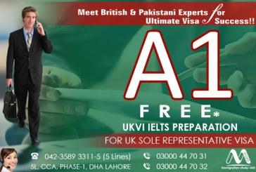 A1 Free UKVI IELTS Prepartion For UK Sole Representative..