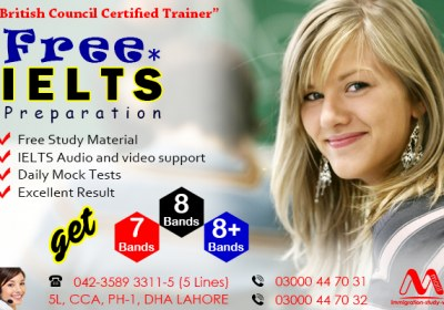 IELTS with the Best Coaching Centre