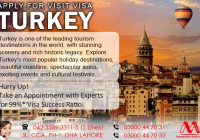 Visit to Turkey