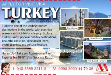 Visit Visa Turkey