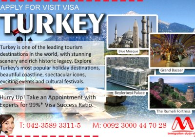 Turkey Visit Visa