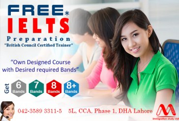 Best IELTS Preparation