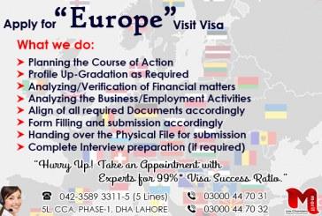 Apply Europe visit visa Through our Experts.