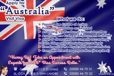 Apply Australia Visit Visa Through our Experts
