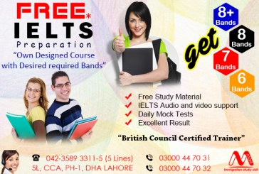 IELTS Coaching Classes in DHA, Lahore.