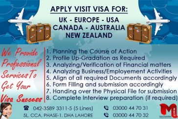 Apply Worldwide Visit Visa through our Experts…